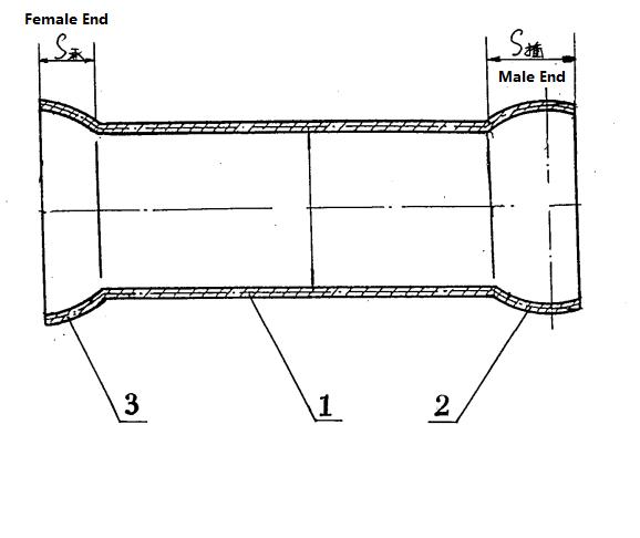 Spherical Socket pipe